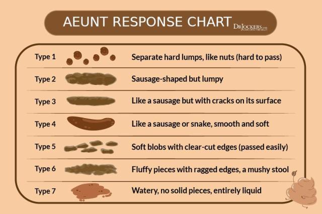 AEUNT more shit responses