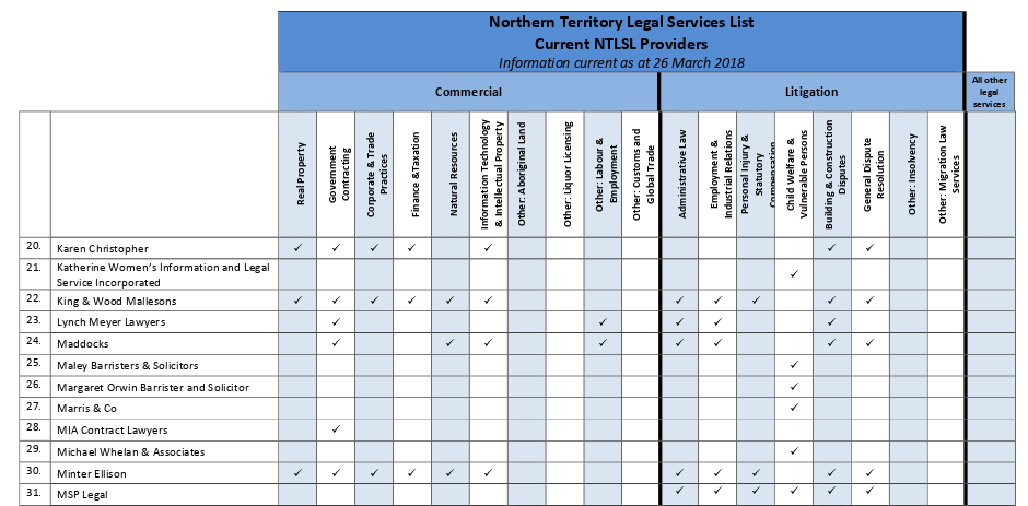 NTGOV LEGAL SERVICES